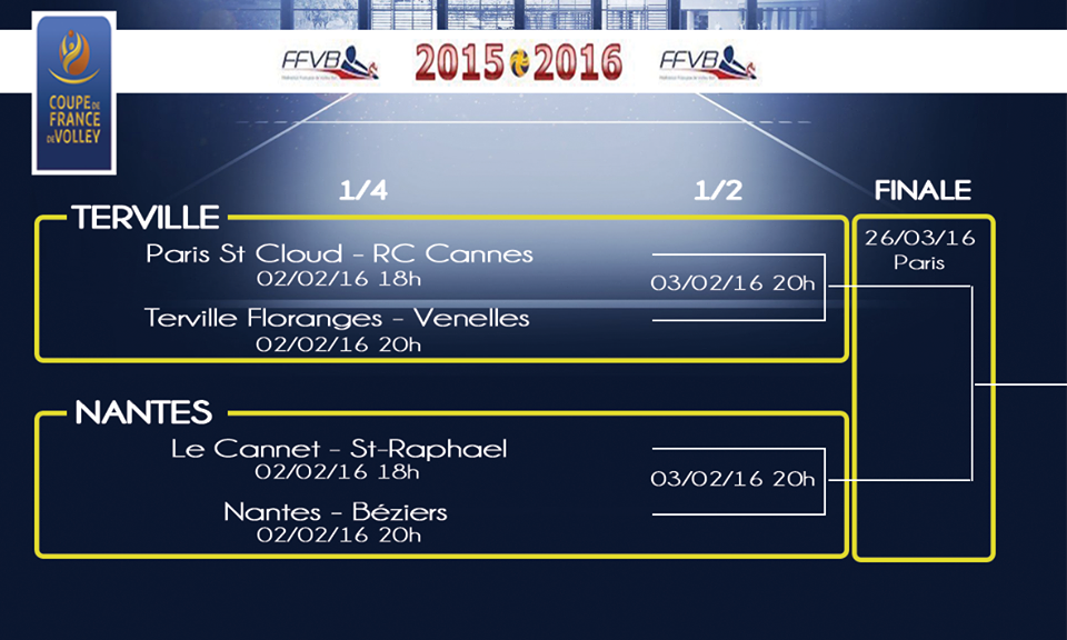 Beziers angels tirage de la coupe de france b ziers - Resultat tirage coupe de france 2015 ...